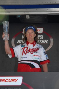 WBT Pros Head to Kentucky Lake