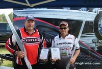 Fishing Team Bass Tournaments